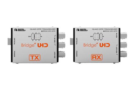 ADTECHNO UHD-QOTR TX/RX